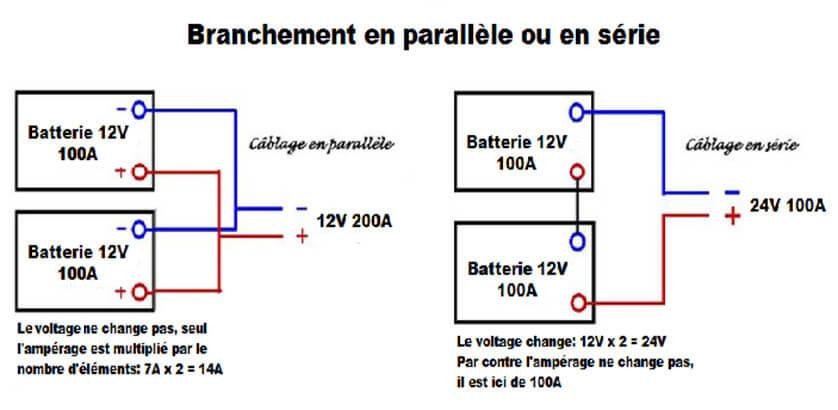 branchement en parallèle ou en série : batterie pas cher Vienne